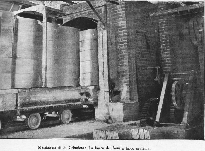 Milano San Cristoforo. Richard Ginori Manifattura San Cristoforo. Bocca dei forni a ciclo continuo. (fonte : Mumi Ecomuseo)